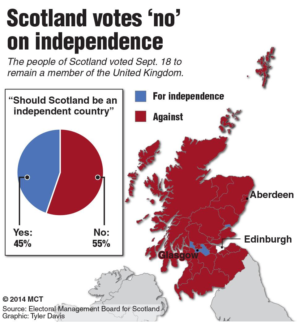 Map of independence referendum results in Scotland. (MCT 2014)