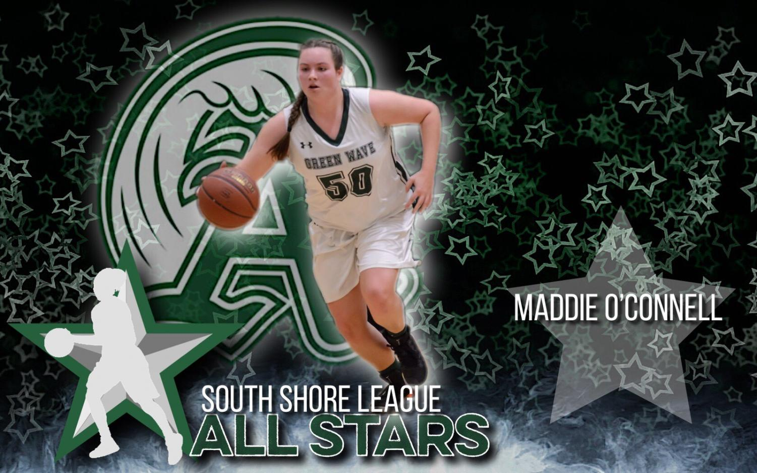 Girls+Basketball+All+Star%2C+Maddie+O%27Connell+%28%2719%29