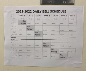 An overview of the Abington High School float period schedule.